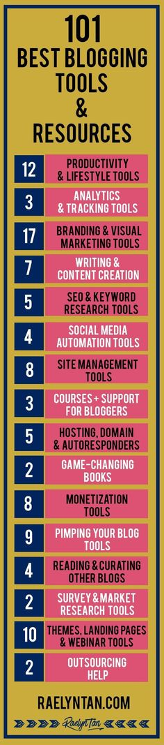 Here are the 101 BEST blogging tools that I love! Use these blogging resources (both free and paid) to make money with your blog, rock it out on social media, find stock photos and more!
