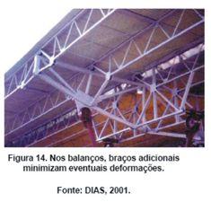 :: estruturastubulares.org ::