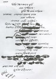 What Is The Thesis Of An Essay Rabindranath Tagore In Hindi Essay Read This Sample Essay On The Poet Rabindranath  Tagore In Hindi Language This Page Is Sponsored Byhome  Thesis For Argumentative Essay also General Paper Essay  Best Indian Art Images On Pinterest  Indian Paintings Indian  Narrative Essay Sample Papers