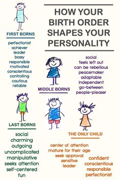 First born dating last born personality