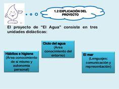 34 Ideas De Proyecto Agua Para 1ero Proyecto Agua Proyectos Educacion Infantil Agua