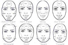 Le contouring : l'art de modeler le visage