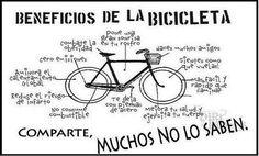 Beneficios de la bicicleta - feliz día mundial de la bicicleta