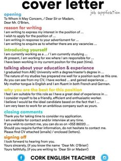 Cover Letter Sign Off Get The Perfect Resume  Job Interview Tips  Pinterest .