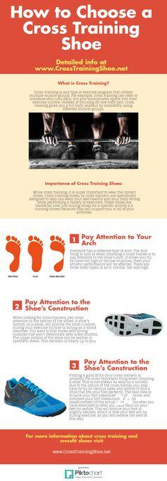 Best crossfit shoe reviews @crosstrainingshoe.net