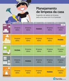 tabela de organização da casa - Pesquisa Google