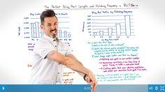 The Perfect Blog Post Length and Publishing Frequency is B?!!$#x - Whiteboard Friday  http://mz.cm/2gqEu9u via @randfish #MozTop10pic.twitter.com/ueax7W0V2h Florida SEO  Brevard SEO  SEO Biz Marketing