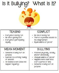 Lesson about identifying bullying behaviors vs. mean, teasing, or conflict behaviors.