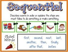 Great poster for time order transition words and sequencing; reading or writing