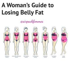 For women a waist size of more than 35 inches (89 centimeters) is a sign of unhealthy fat around the belly and can put you at risk for heart disease, type 2 diabetes, and high blood pressure. Here are some things you can do