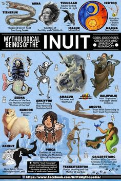 Mythological Beings of the Inuit Infographic - A selection of amazing mythological creatures, gods and beings from the INUIT pantheon! World Mythology, Greek Mythology, Japanese Mythology, Japanese Folklore, Roman Mythology, Magical Creatures, Fantasy Creatures, Mythical Creatures Art, Beltaine