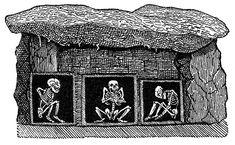 Skeletons in Swedish Tomb