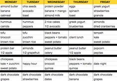 It's way too easy to get off track. Here's how I manage to keep myself organized. #greatist https://greatist.com/eat/meal-prep-plan-tips
