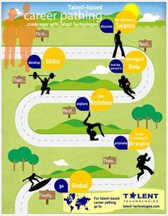 career path templates