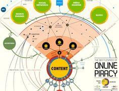 Navigate the war on Internet piracy