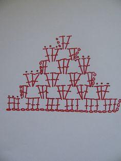 Granny Triangle Pattern #crochet