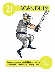 21.Scandium