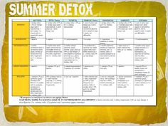 Summer Detox, Excercise, Diet, How To Plan, Fitness, Beauty, Ejercicio, Exercise, Sport