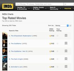 Watch 100 of the IMDb top 250 movies of all time.