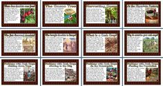 Science and Geography KS2 Resources - Chocolate Display