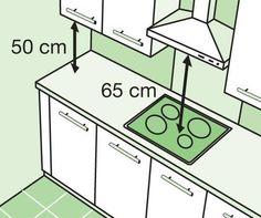 расстояние от плиты до вытяжки и от рабочей поверхности до навесного шкафчика