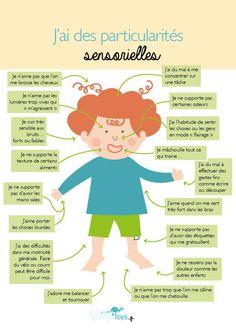 Les modalités sensorielles permettent à l'être humain d'appréhender son environnement dès la vie intra-utérine. Plus tard, ce que nous pensons du monde correspond à la façon dont nous le ressentons et le percevons. Or, nous n'avons pas tous les mêmes profils sensoriels. Certains d'entre nous sont plus sensibles ou sensibles différemment. Ils ont des particularités sensorielles. … Teacher Must Haves, Autism Education, Le Trouble, Kids Schedule, Mental Issues, Reading Strategies, School Classroom, Social Skills, Psychology