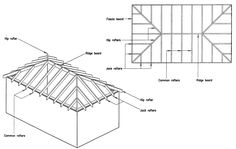 3 Great Cool Tricks: Wooden Roofing Diy shed porch roofing.Shed Porch Roofing roofing architecture studios. Hip Roof Design, Roof Truss Design, Design Garage, House Design, House Front Porch, House Roof, Fibreglass Roof, Roof Trusses, Gable Roof