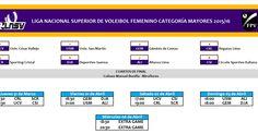 holaesungusto: PROGRAMA CUARTOS DE FINAL LIGA NACIONAL DE VOLEIBOL FEMENINO
