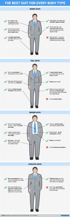 bi_graphics_the best suit for every body type