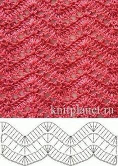 crochet .stitch by jane