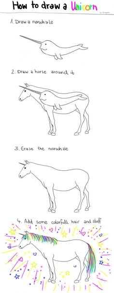 How to correctly draw a unicorn…don't forget the rainbows and butterflies poop!