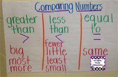 Good essay hook sentences for kids
