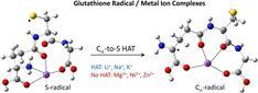 #IJMS: Hydrogen atom