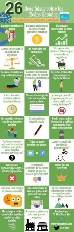 26 ideas falsas sobre las redes sociales. Infografía en español. #CommunityManager