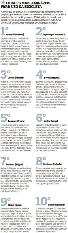 Modal é cada vez maior em todo o mundo e, inclusive, é alvo de uma política da prefeitura de Salvador. Mas para a 'onda' pegar é preciso a integração com outros modais e a criação de estacionamento nas principais estações da cidade