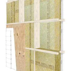 Internal Wall Insulation | ROCKWOOL Wool Insulation, Insulation Board, Insulation Materials, Thermal Insulation, Internal Wall Insulation, Fire Prevention, Residential Construction, Basement Walls