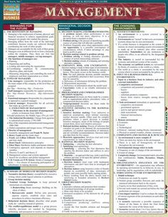 Management Laminated Reference Guide Full array of management topics, from ethics to globalization. The management guide can be helpful for students or corporate executives. 4-page laminated guide inc