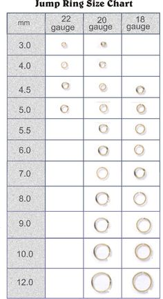 Wire gauge to inches and millimeters conversion chart jewelry jump rings overview with chart judy markwell greentooth Image collections