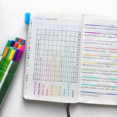 14.08.16 // trying out something new in my bullet journal #study #studyblr #studygram #studykween #studying #studying #stugytime #studymotivation #studyspo #bujo #bulletjournal #planner #motivation