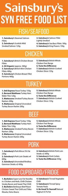 Food infographic Doing Slimming World? You need this Syn Free Food List for Sainsburys…. Infographic Description Doing Slimming World? You need this Syn Free Food List for Sainsburys. Slimming World Syns List, Slimming World Shopping List, Slimming World Syn Values, Slimming World Recipes Syn Free, Shopping Lists, Slimming World Snacks, Syn Free Food, Syn Free Snacks, Slimming Word