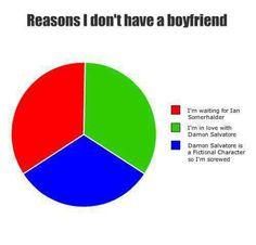 Reason why i'm single :) #IanSomerhalder #DamonSalvatore