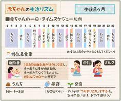 赤ちゃんの生活リズム表を作ろう!タイムスケジュール例 - ベビリナ Baby Massage, Chibi, Childcare, Periodic Table, Baby Kids, Happy, Routine, Health, Fitness