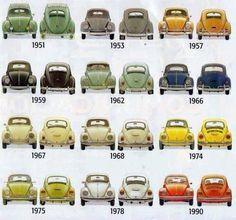 Old School VW Bugs - Volkswagen Beatles Auto Volkswagen, Vw T1, Volkswagen Beetle Vintage, Volkswagen Models, Vw Bugs, Vw Caddy Mk1, Vw Modelle, Vw Variant, Van Vw