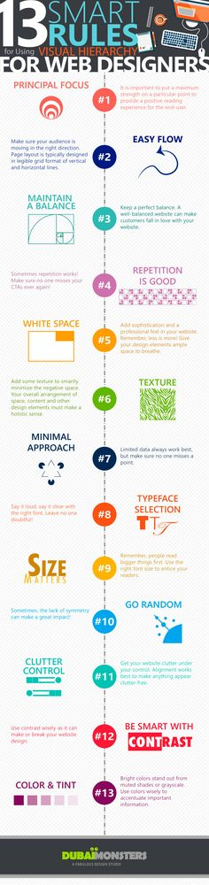 13 Smart Rules for Using Visual Hierarchy in Web Design - Infographics - Website Magazine