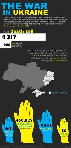 Russia's war in Ukraine. November 2014:((((