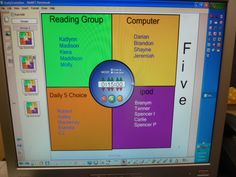 Smartboard rotation for The Daily Five-helps with classroom management during D5 w/ less interruption for teacher working w/ kids