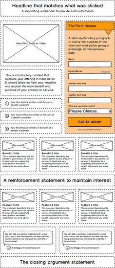 Lead gen landing page elements cut-out