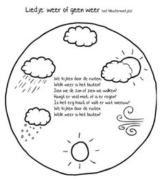 Weer+of+geen+weer. Too Cool For School, Back To School, Weather Crafts, Dutch Language, Rhymes For Kids, Kids Songs, Fauna, Kindergarten, Diagram