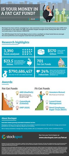 Is your money in a Fat Cat Fund? #superannuation #investing #stockspot #fatcatreport