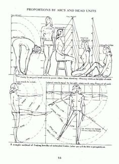 Proportion by arc and head units 'Figure drawing for all its worth' by Andrew Loomis
